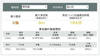 南海トラフ想定 品川区.jpg