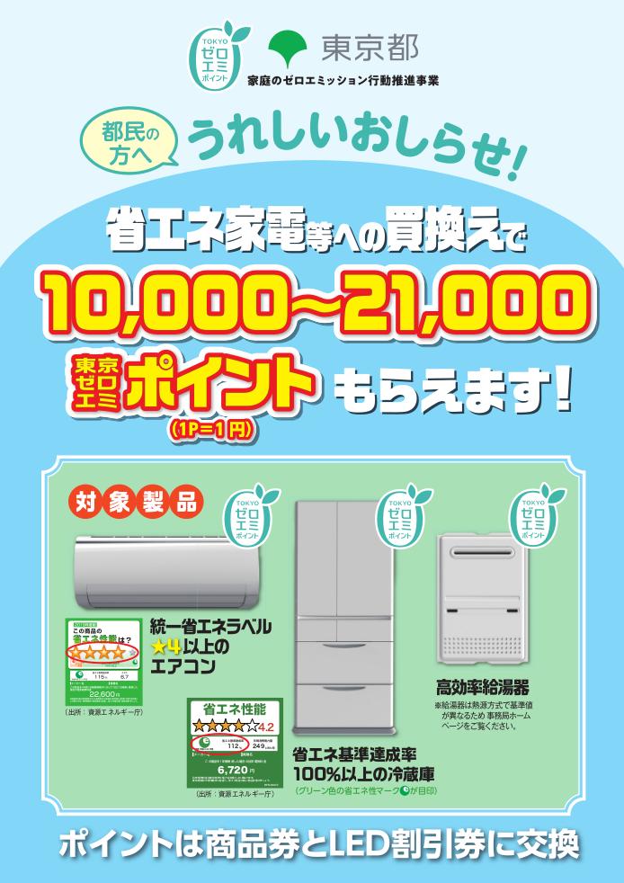 東京ゼロエミポイント_表.png