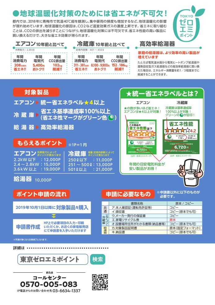 東京ゼロエミポイント_裏.png