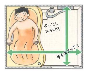 楽々通信12月号お風呂1.png