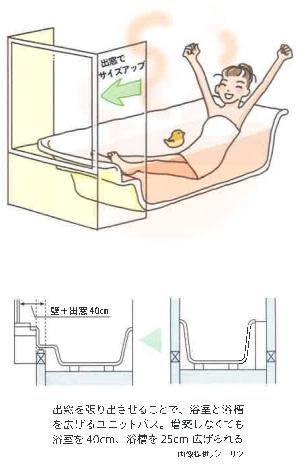 楽々通信12月号お風呂2.png