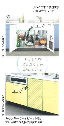 楽々通信12月号キッチン3.png