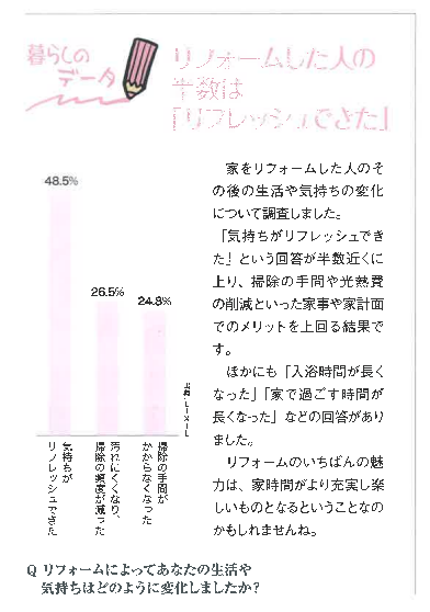 楽々通信12月号暮らしのデータ.png