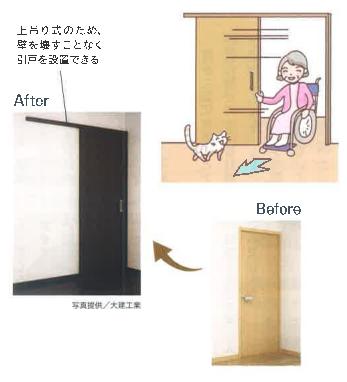 楽々通信2月号引き戸.png