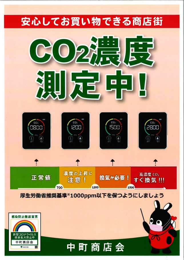 CO2濃度.png