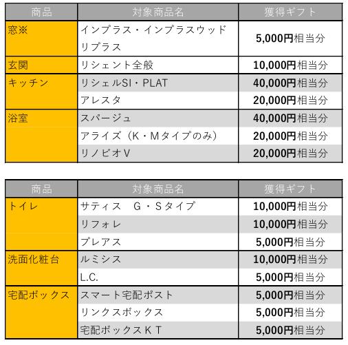 LIXIL快適リフォームキャンペーン.png