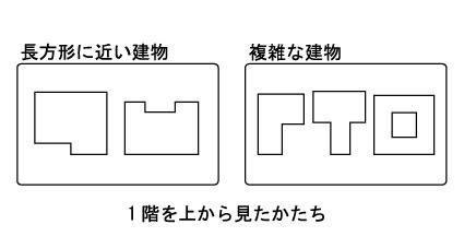 建物のかたち.jpg